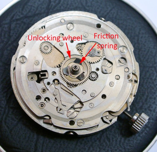 Bellmatic unlocking wheel
